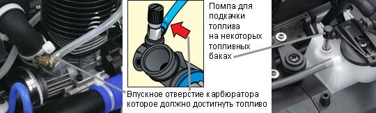 Помпа для подкачки топлива